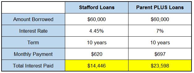 loans1